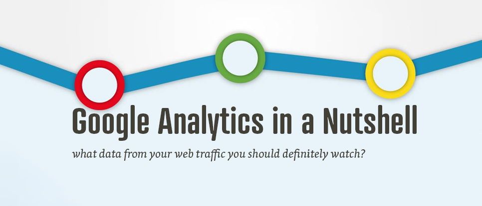 What important data on Google Analytics should interest you?